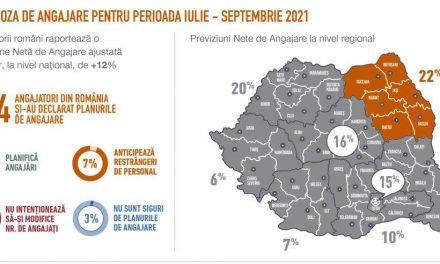 Climatul favorabil de angajare se va menţine în România, în trimestrul următor