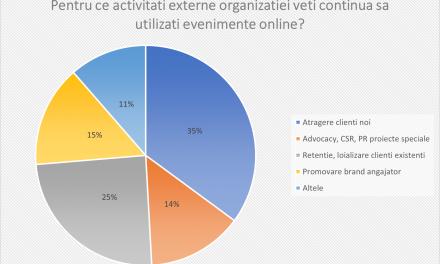 Comunitatea OSC – MarketingManager, vocea Marcom: utilizarea întalnirilor ca instrument de marketing